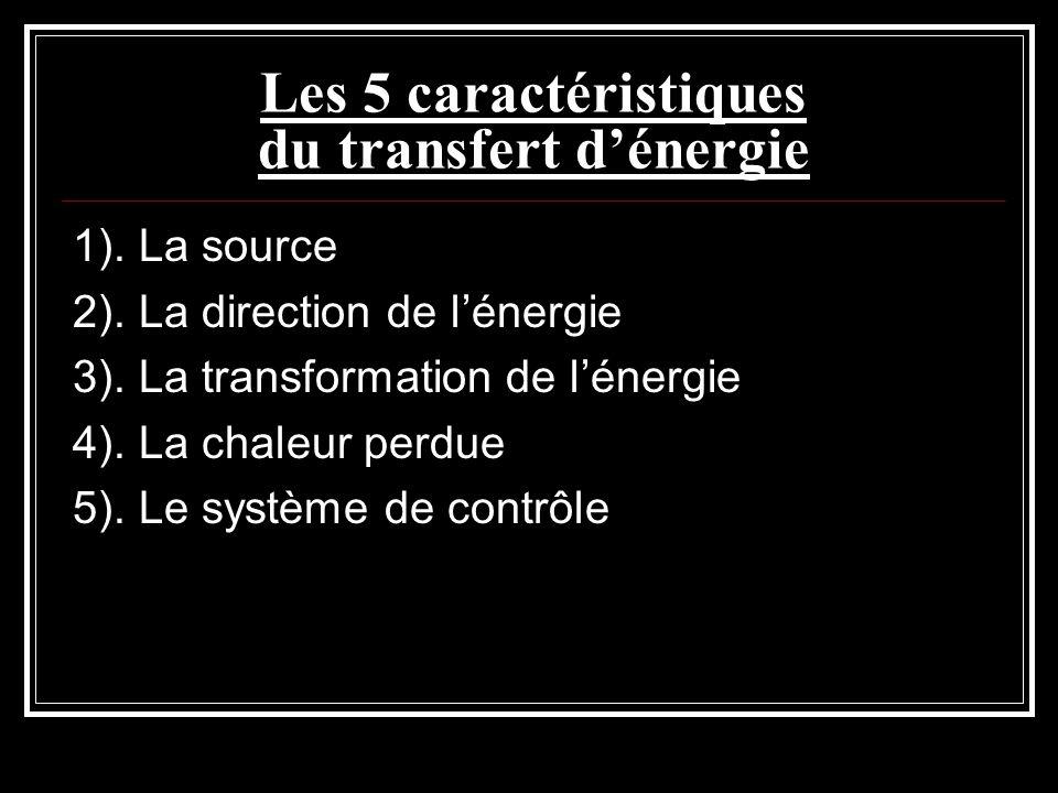 Les 5 caractéristiques du transfert d'énergie