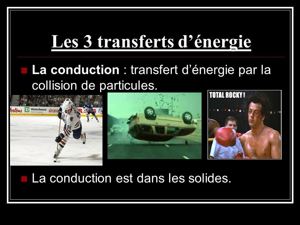 Les 3 transferts d'énergie