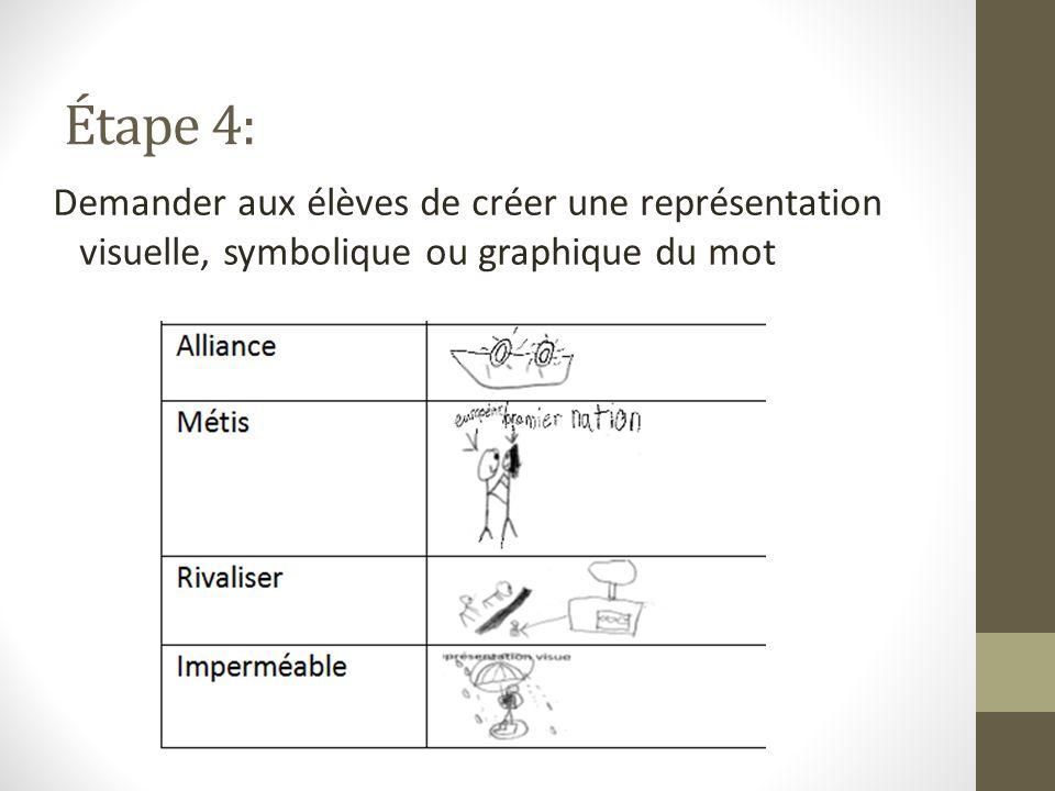Étape 4: Demander aux élèves de créer une représentation visuelle, symbolique ou graphique du mot. Étape 3: