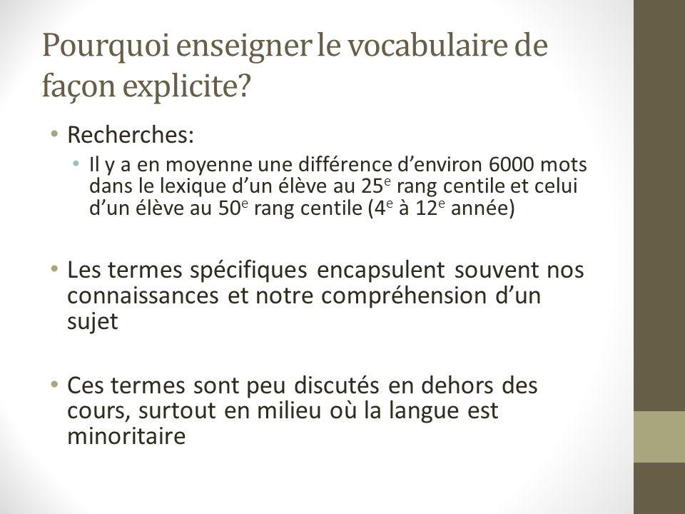Pourquoi enseigner le vocabulaire de façon explicite