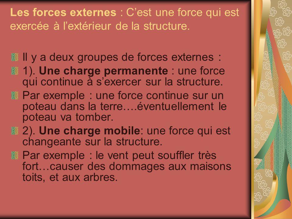 Les forces externes : C'est une force qui est exercée à l'extérieur de la structure.