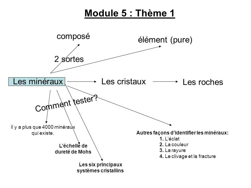 L'échelle de dureté de Mohs Les six principaux systèmes cristallins