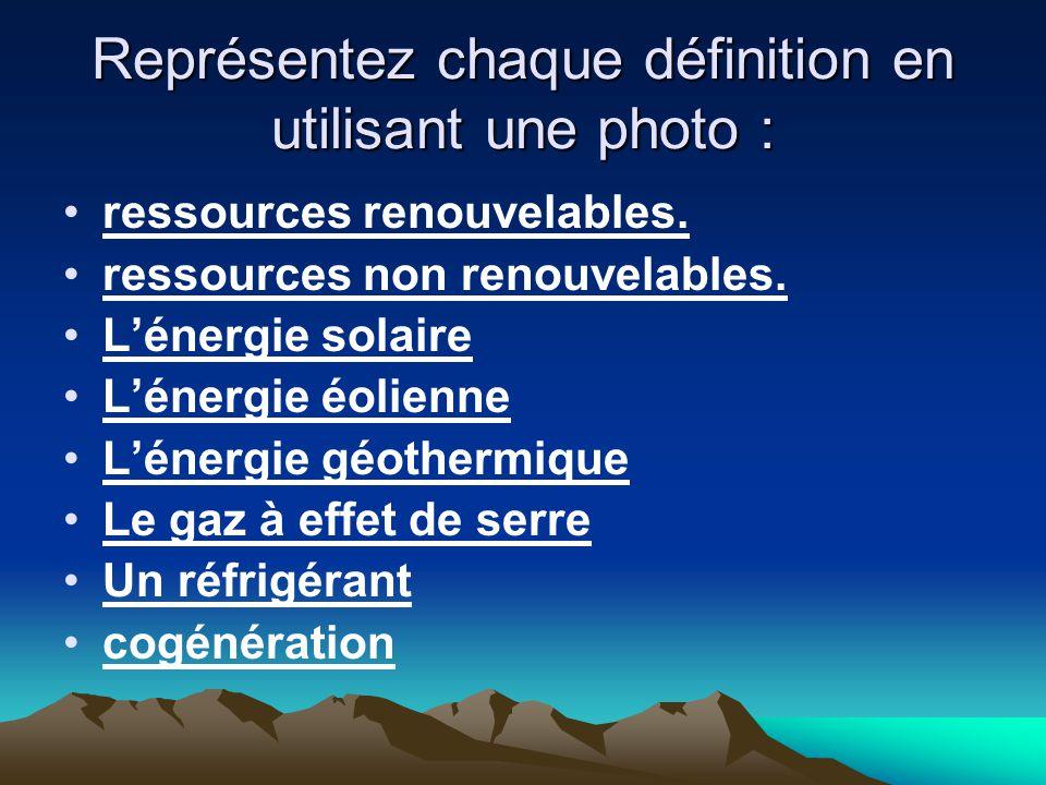Représentez chaque définition en utilisant une photo :