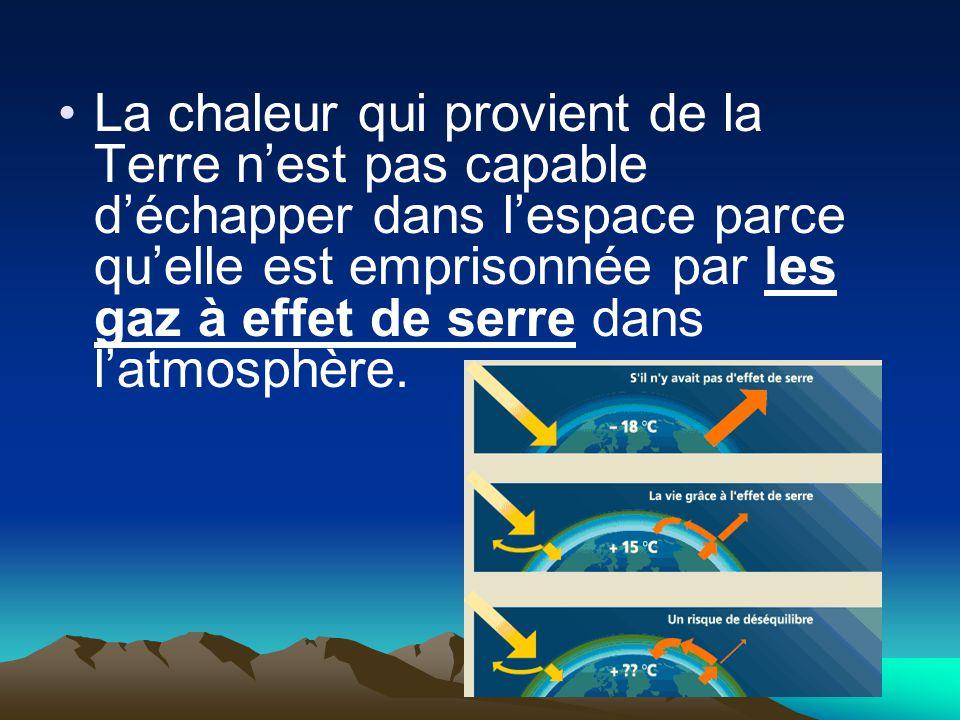 La chaleur qui provient de la Terre n'est pas capable d'échapper dans l'espace parce qu'elle est emprisonnée par les gaz à effet de serre dans l'atmosphère.