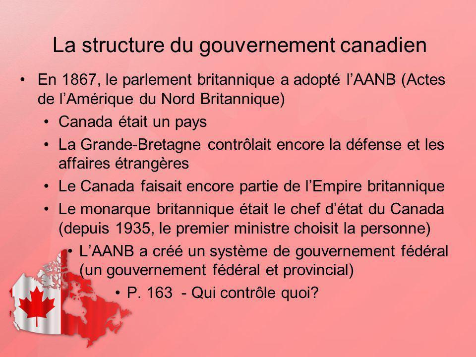 La structure du gouvernement canadien