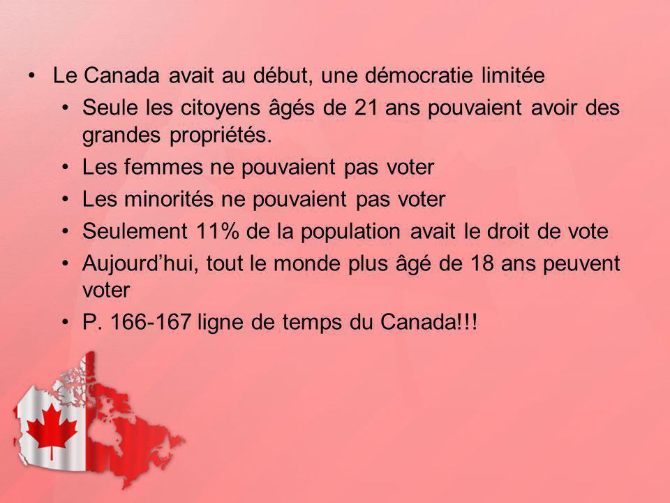 Le Canada avait au début, une démocratie limitée