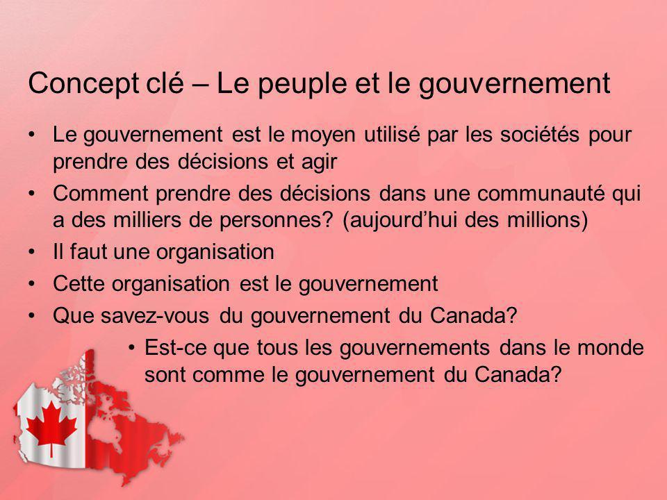 Concept clé – Le peuple et le gouvernement