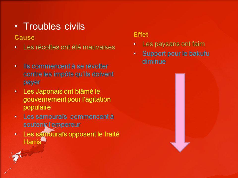 Troubles civils Cause Les récoltes ont été mauvaises Effet