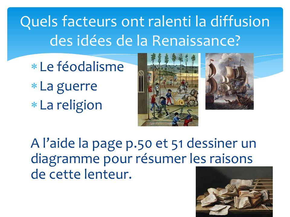 Quels facteurs ont ralenti la diffusion des idées de la Renaissance