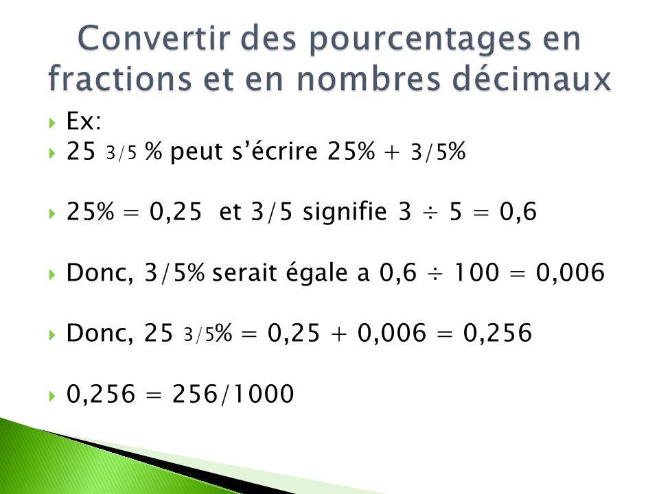 Convertir des pourcentages en fractions et en nombres décimaux