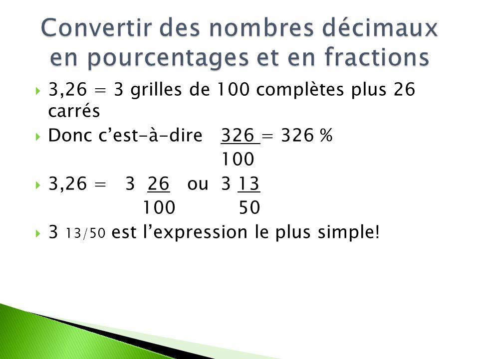 Convertir des nombres décimaux en pourcentages et en fractions