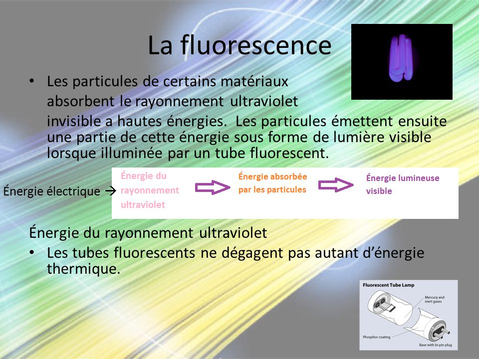 La fluorescence Les particules de certains matériaux