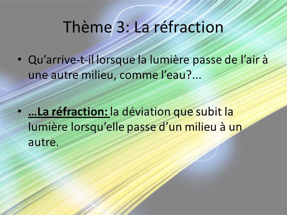 Thème 3: La réfraction Qu'arrive-t-il lorsque la lumière passe de l'air à une autre milieu, comme l'eau ...