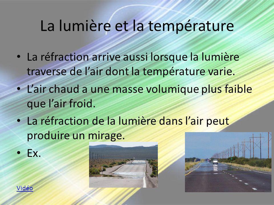 La lumière et la température