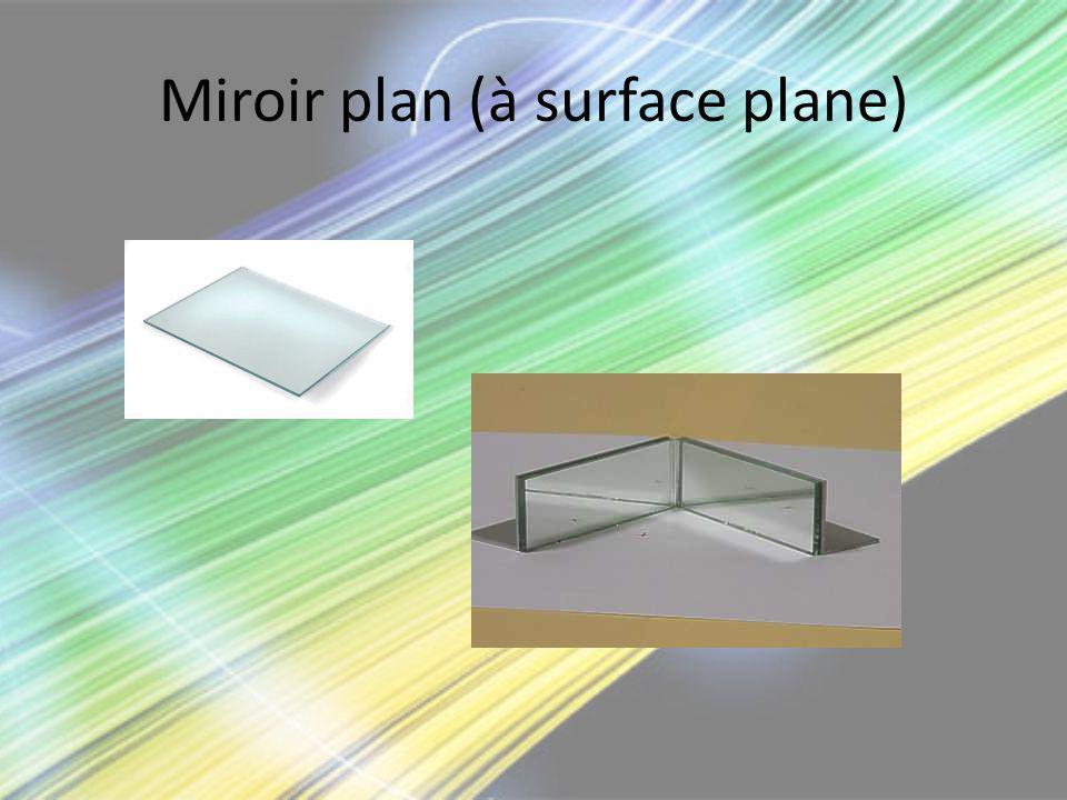 Miroir plan (à surface plane)