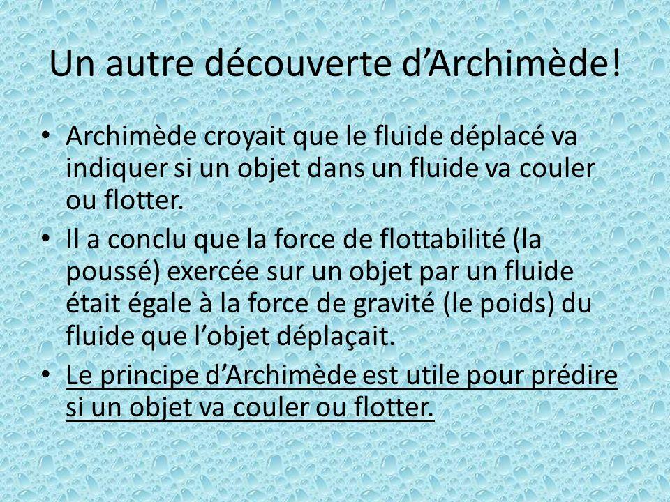 Un autre découverte d'Archimède!