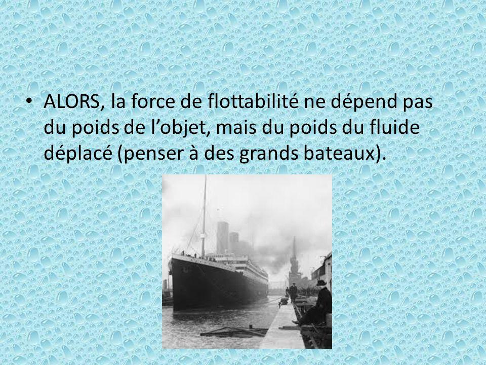 ALORS, la force de flottabilité ne dépend pas du poids de l'objet, mais du poids du fluide déplacé (penser à des grands bateaux).