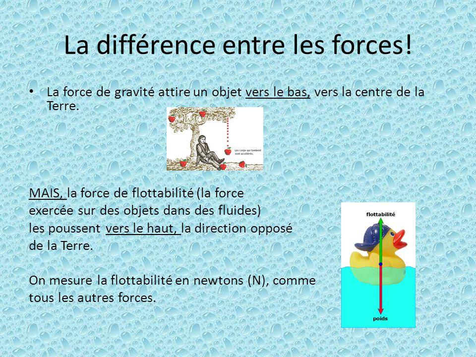 La différence entre les forces!