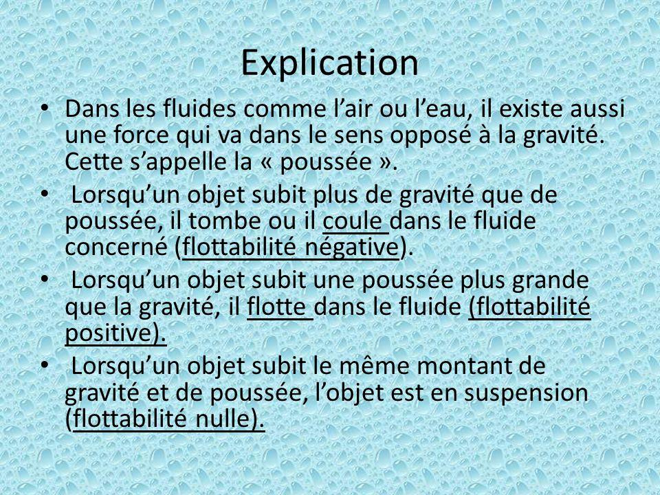 Explication Dans les fluides comme l'air ou l'eau, il existe aussi une force qui va dans le sens opposé à la gravité. Cette s'appelle la « poussée ».