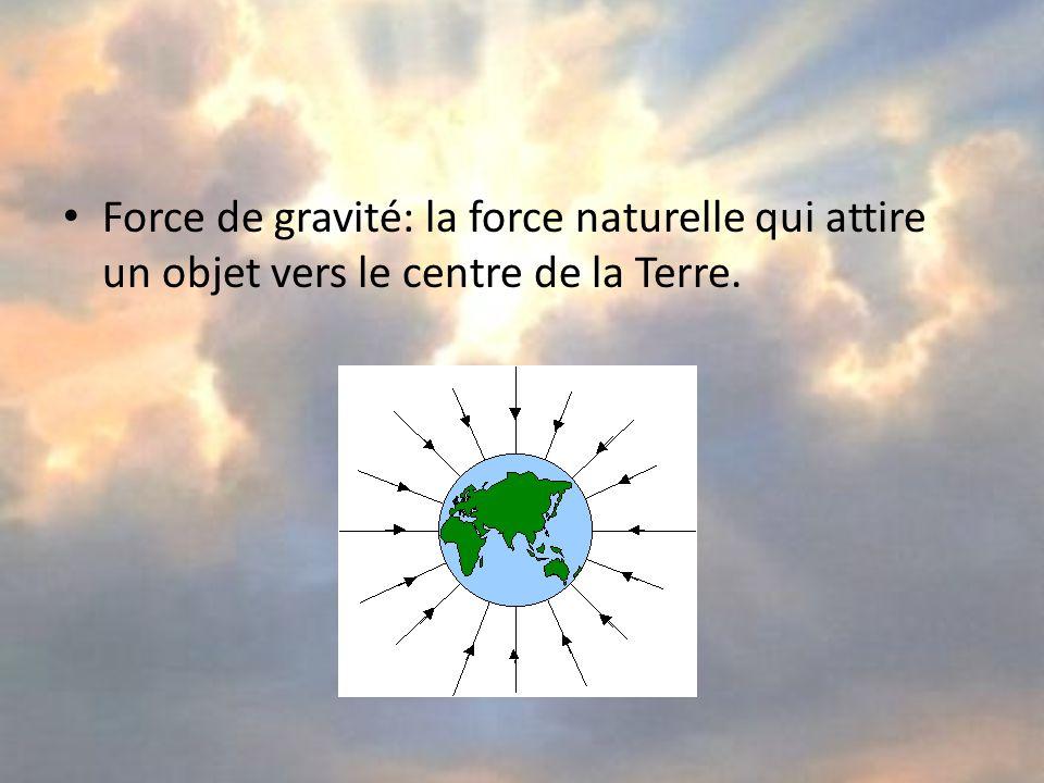 Force de gravité: la force naturelle qui attire un objet vers le centre de la Terre.