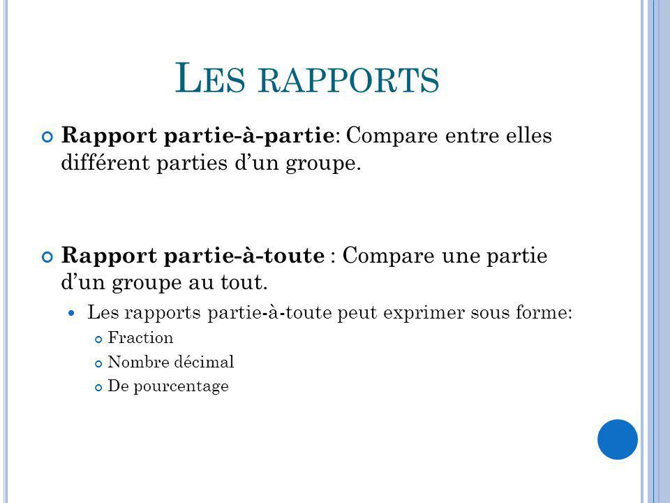 Les rapports Rapport partie-à-partie: Compare entre elles différent parties d'un groupe.