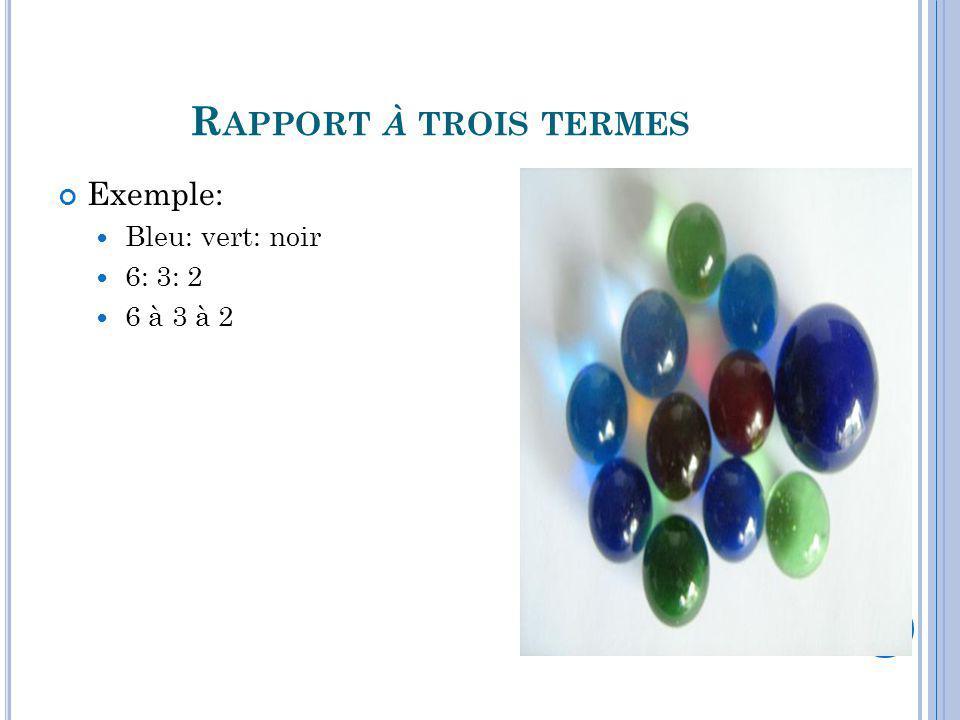 Rapport à trois termes Exemple: Bleu: vert: noir 6: 3: 2 6 à 3 à 2