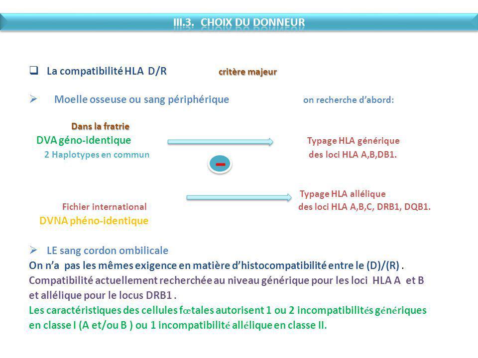 - III.3. CHOIX DU DONNEUR La compatibilité HLA D/R critère majeur