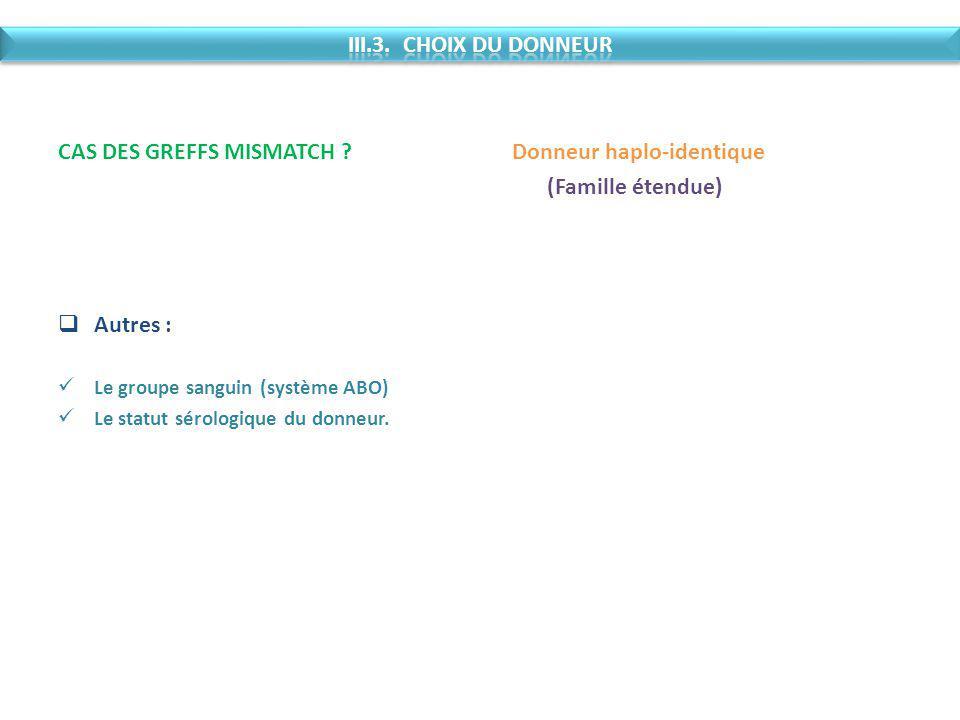 CAS DES GREFFS MISMATCH Donneur haplo-identique (Famille étendue)