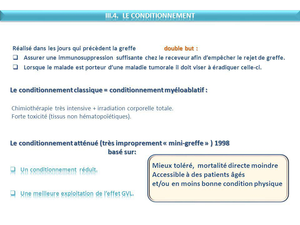 III.4. LE CONDITIONNEMENT