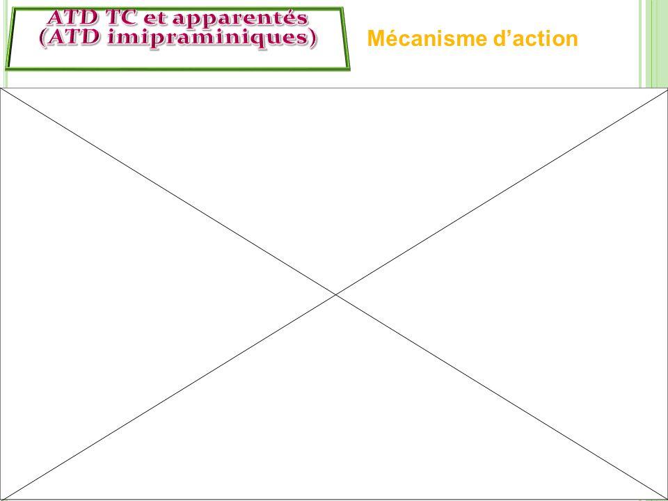 ATD TC et apparentés (ATD imipraminiques)