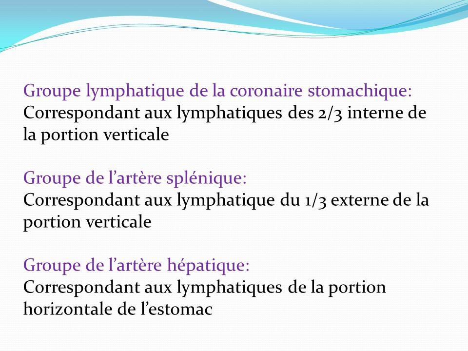 Groupe lymphatique de la coronaire stomachique: