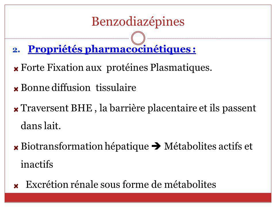 Benzodiazépines Propriétés pharmacocinétiques :