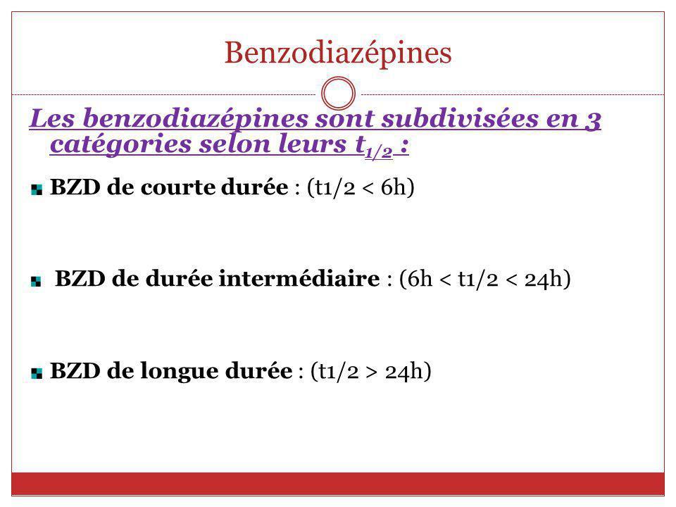 Benzodiazépines Les benzodiazépines sont subdivisées en 3 catégories selon leurs t1/2 : BZD de courte durée : (t1/2 < 6h)