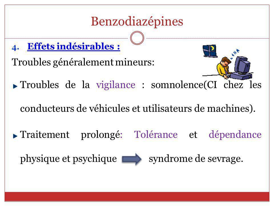 Benzodiazépines Troubles généralement mineurs: