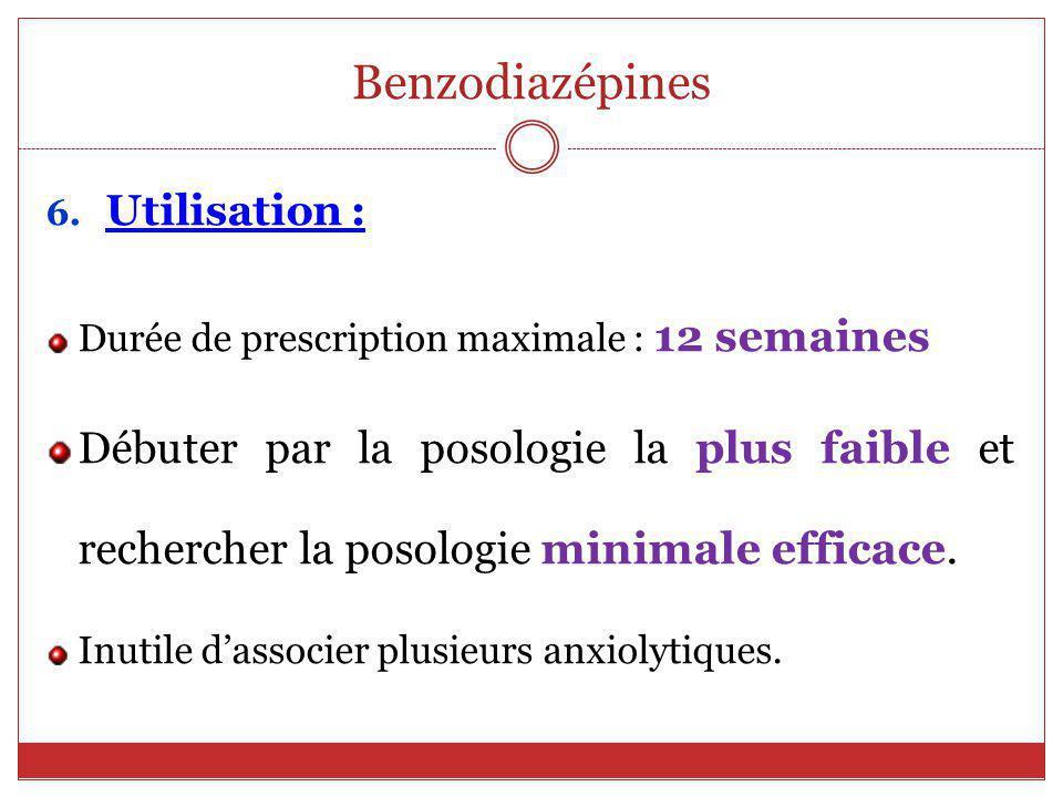 Benzodiazépines Utilisation : Durée de prescription maximale : 12 semaines.