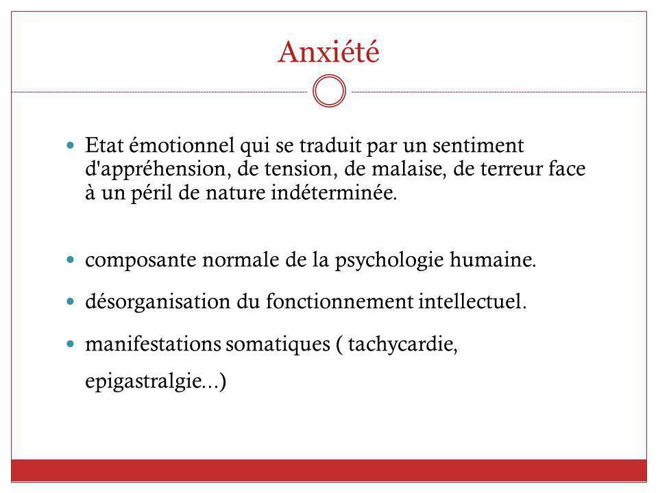 Anxiété Etat émotionnel qui se traduit par un sentiment d appréhension, de tension, de malaise, de terreur face à un péril de nature indéterminée.