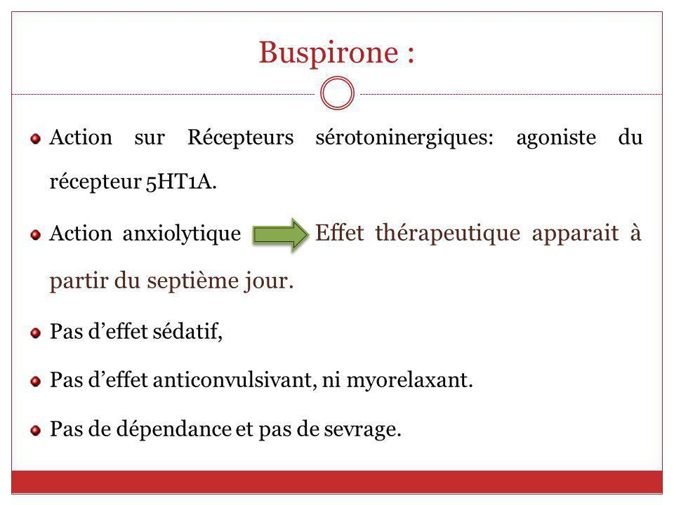Buspirone : Action sur Récepteurs sérotoninergiques: agoniste du récepteur 5HT1A.