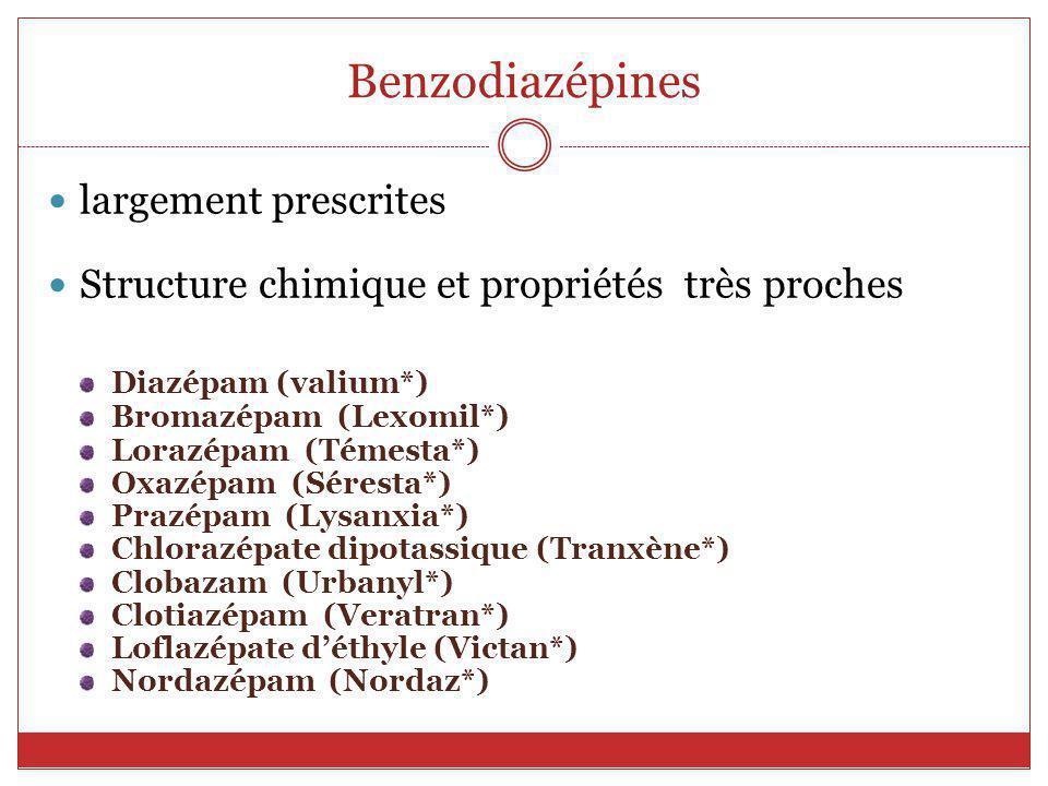 Benzodiazépines largement prescrites