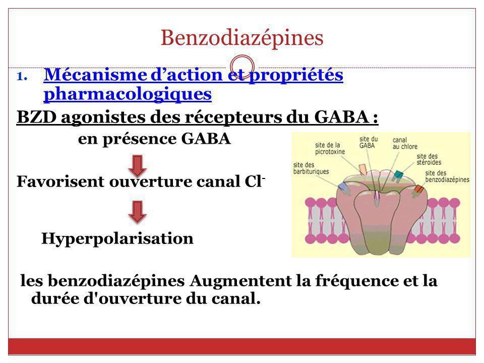 Benzodiazépines Mécanisme d'action et propriétés pharmacologiques