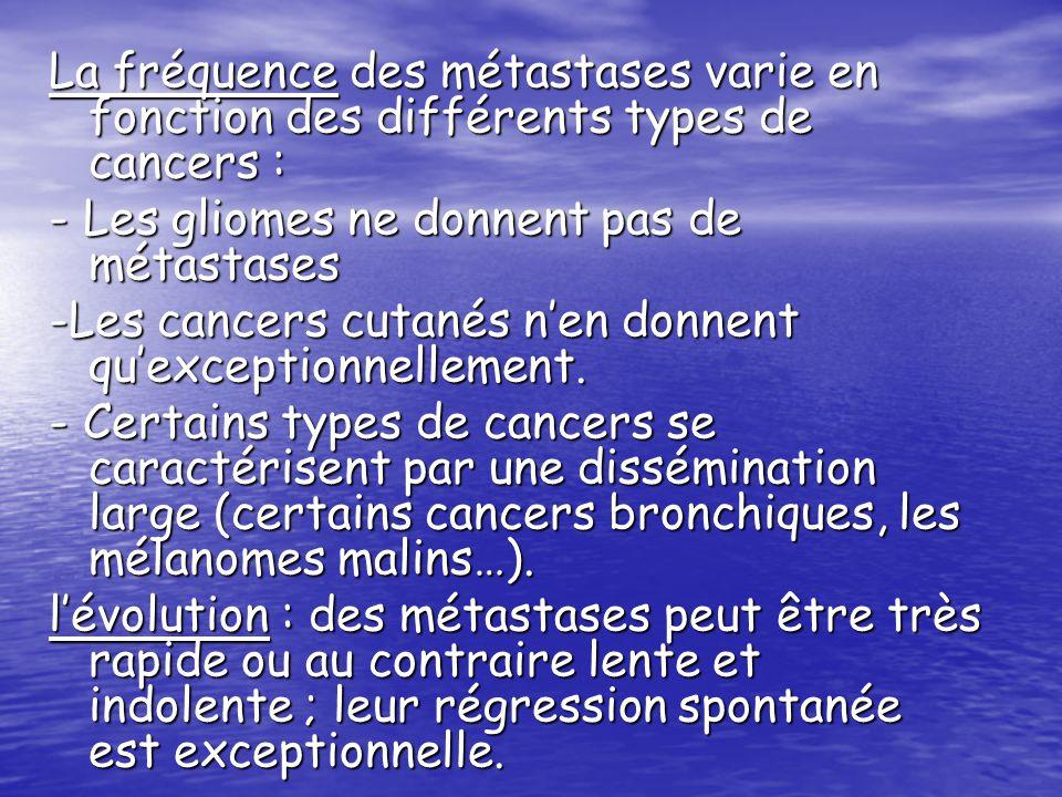 La fréquence des métastases varie en fonction des différents types de cancers :