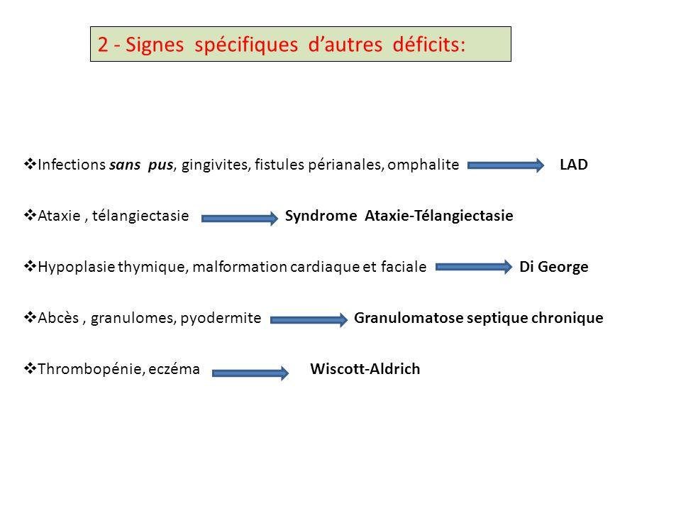 2 - Signes spécifiques d'autres déficits:
