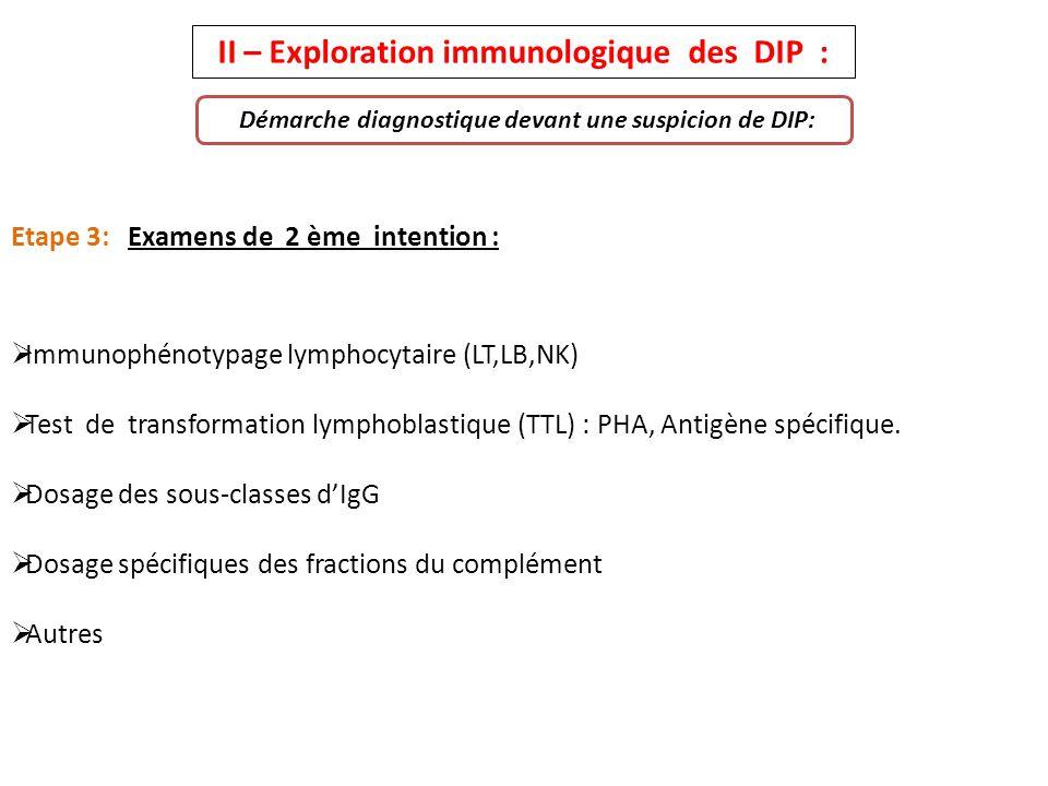 II – Exploration immunologique des DIP :