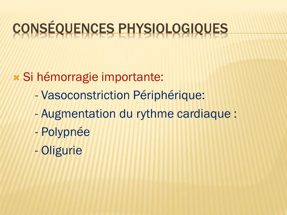 Conséquences physiologiques