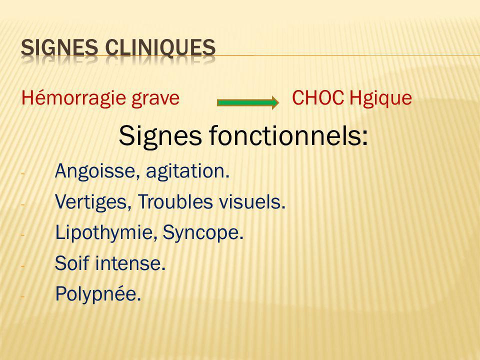 Signes fonctionnels: SIGNES CLINIQUES Hémorragie grave CHOC Hgique