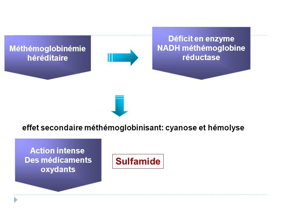 effet secondaire méthémoglobinisant: cyanose et hémolyse