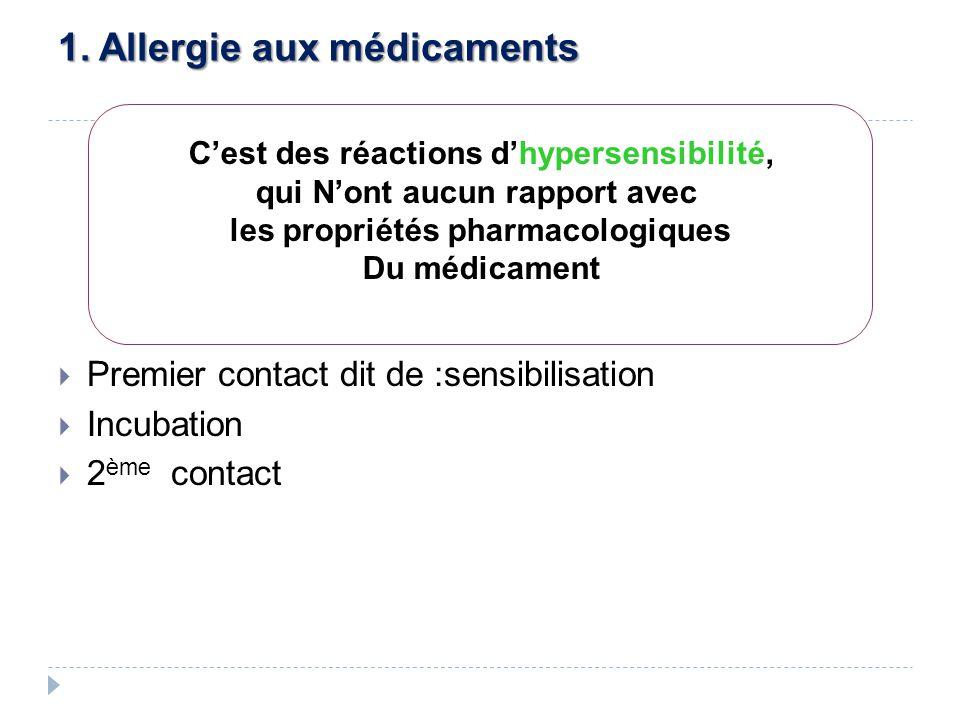 1. Allergie aux médicaments