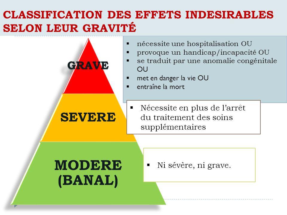 CLASSIFICATION DES EFFETS INDESIRABLES SELON LEUR GRAVITÉ