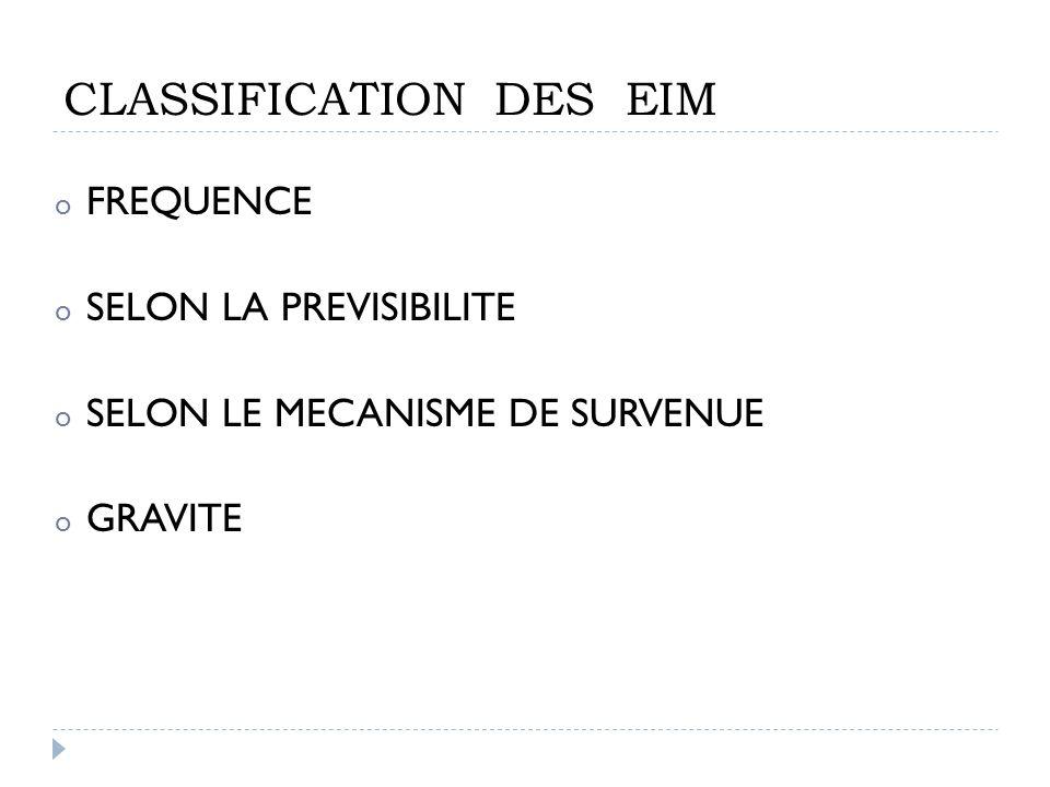 CLASSIFICATION DES EIM