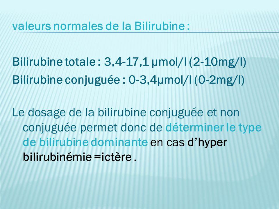 valeurs normales de la Bilirubine : Bilirubine totale : 3,4-17,1 µmol/l (2-10mg/l) Bilirubine conjuguée : 0-3,4µmol/l (0-2mg/l) Le dosage de la bilirubine conjuguée et non conjuguée permet donc de déterminer le type de bilirubine dominante en cas d'hyper bilirubinémie =ictère .