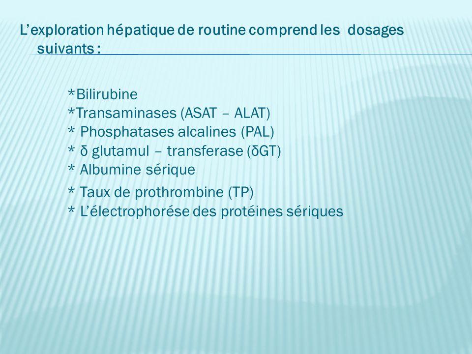 L'exploration hépatique de routine comprend les dosages suivants :